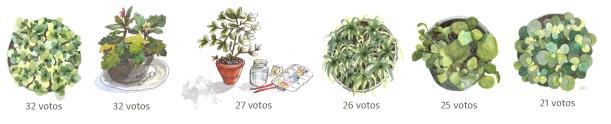 plantas_votacao.jpg